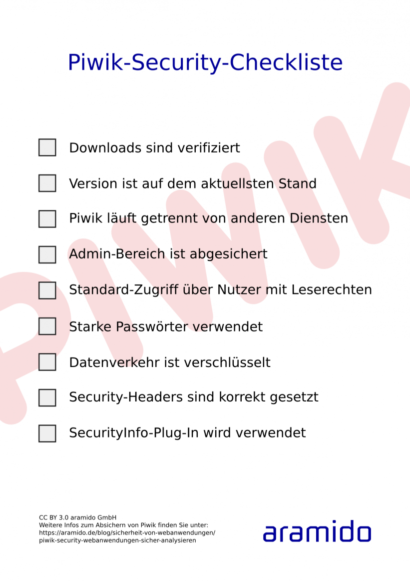 Piwik Security Checkliste